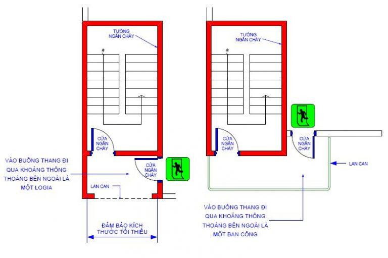 Tiêu chuẩn thiết kế buồng thang bộ không nhiễm khói loại N2 và N3