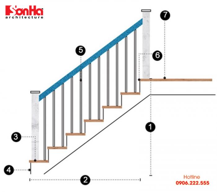 Cách phân loại cầu thang dựa vào bậc dốc thoải