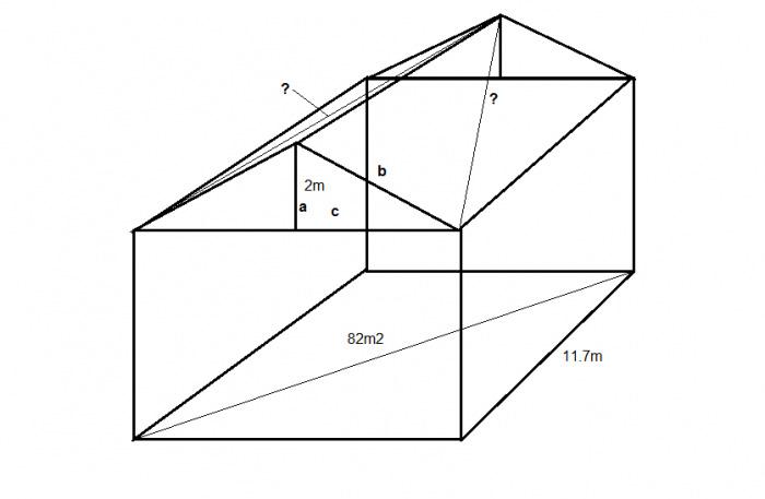 Ví dụ mô phỏng cho cách tính diện tích mái tôn trên diện tích bề mặt