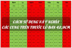 Cách sử dụng và tìm hiểu ý nghĩa các cung trên thước lỗ ban 42,9cm 33