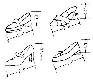 Kích thước các loại giày (1)