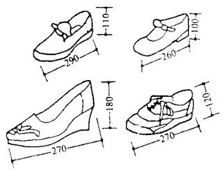 Kích thước các loại giày (4)