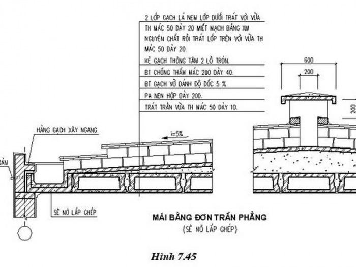 Thiết kế nhà mái bằng và những điều cần lưu ý khi xây dựng 4